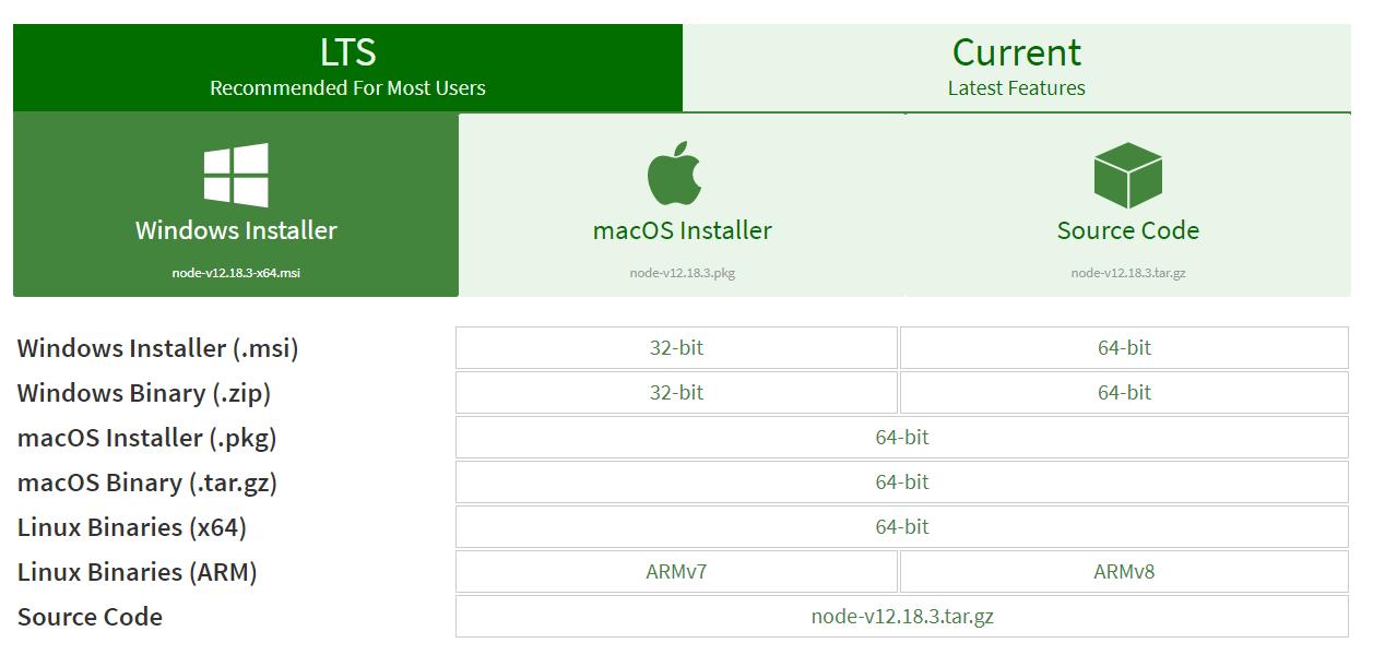 Nodejs Installation in window operating System